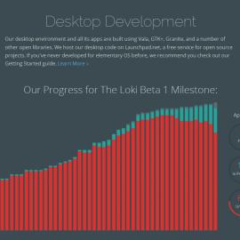 Loki Beta 1 Incoming !